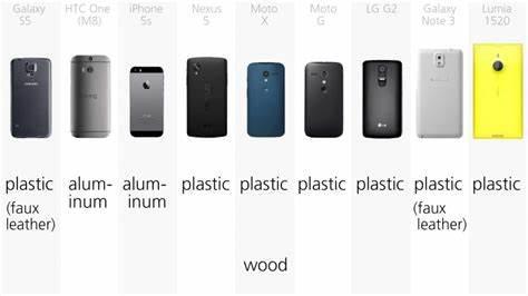 Perbedaan 4 Material Body Smartphone Kekinian Terlengkap